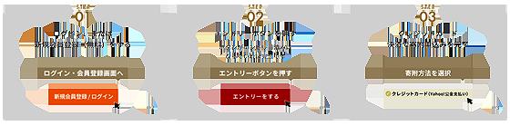 ふるなび_キャンペーン参加方法_200319.png
